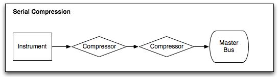 serial-comp.png